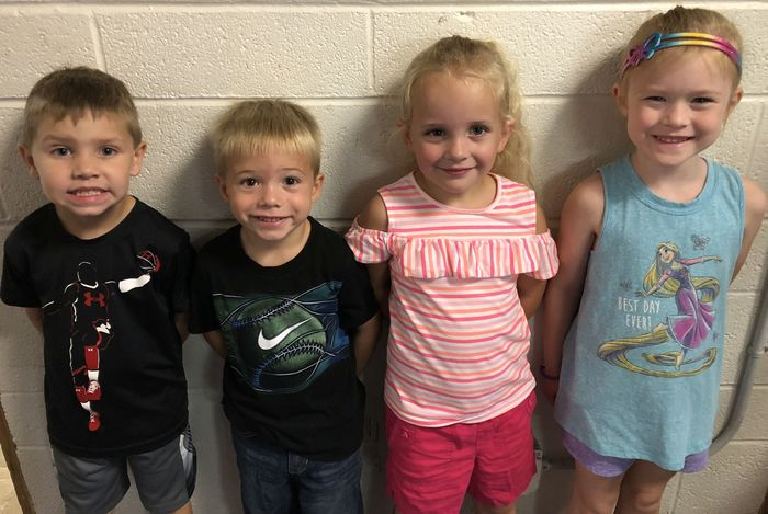 Kindergarten Self-Control Students - August 2018